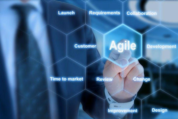 agile-business